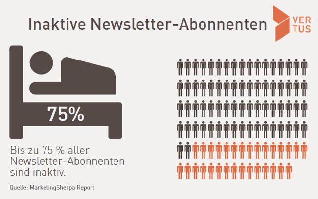 inaktive-newsletter-abonnenten