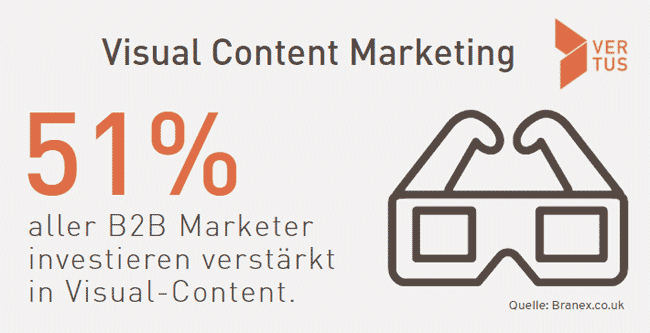 visual-content-marketing