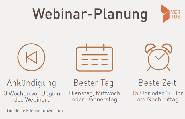 webinar-planung