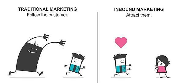 inbound-marketing-strategie