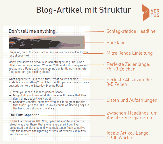 Struktur Blogbeitrag
