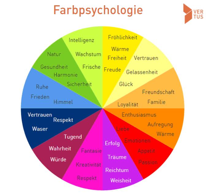Farbpsychologi-erstellung-infografiken
