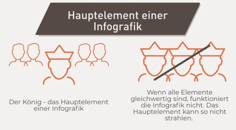 hauptelement-erstellung-infografiken