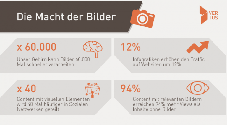 bilder-einfluss-marketing