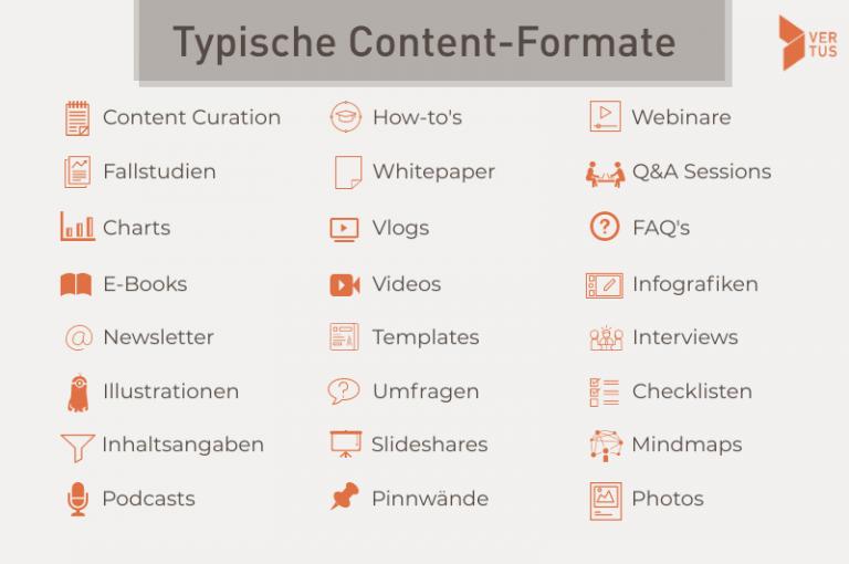 typische-content-formate
