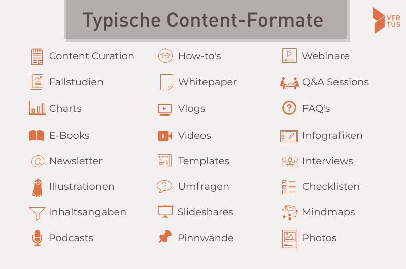 Typische Content-Formate