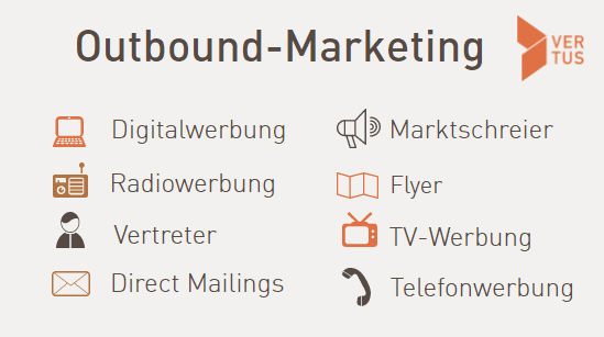 outbound-marketing-übersicht