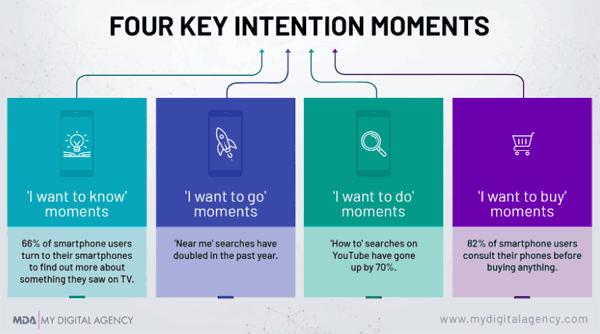 key-micro-moments