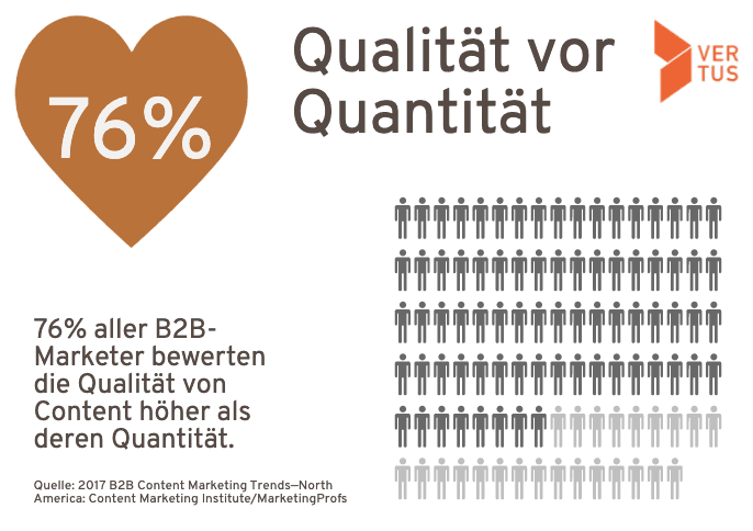 statistik-content-quality