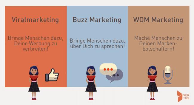wom-marketing